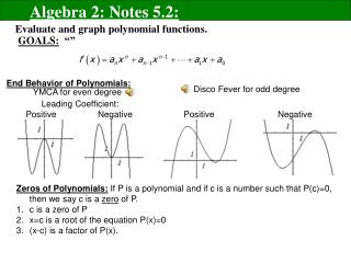 Evaluate and graph polynomial functions.