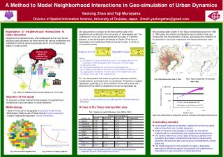 A Method to Model Neighborhood Interactions in Geo-simulation of Urban Dynamics