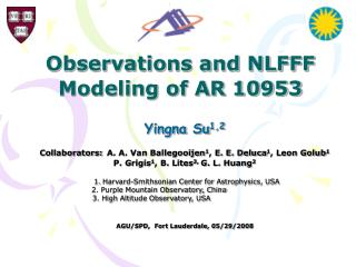 Observations and NLFFF Modeling of AR 10953