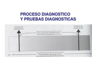 PROCESO DIAGNOSTICO Y PRUEBAS DIAGNOSTICAS