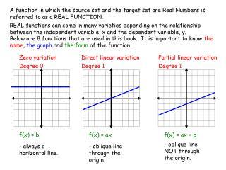Zero variation Degree 0
