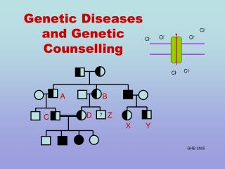 Genetic Diseases and Genetic Counselling