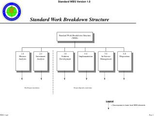 Standard Work Breakdown Structure