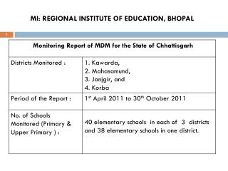 MI: REGIONAL INSTITUTE OF EDUCATION, BHOPAL