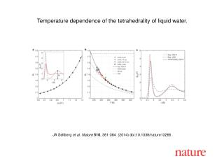 JA Sellberg  et al. Nature  510 , 381-384  (2014)  doi:10.1038/nature13266