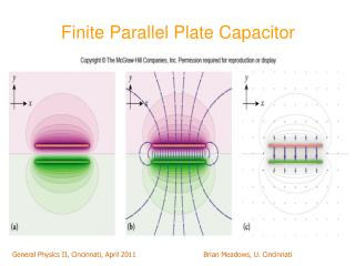 Finite Parallel Plate Capacitor