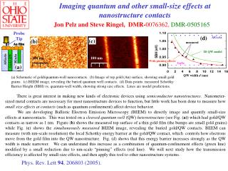 Imaging quantum and other small-size effects at nanostructure contacts
