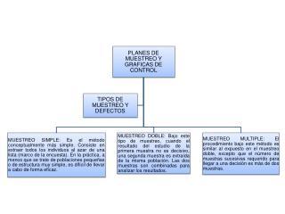 mapa-conceptual-unidad-5