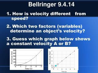 Bellringer 9.4.14