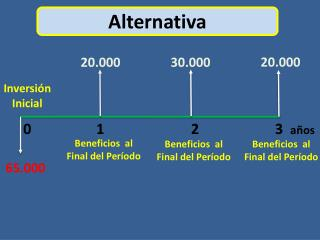 Alternativa