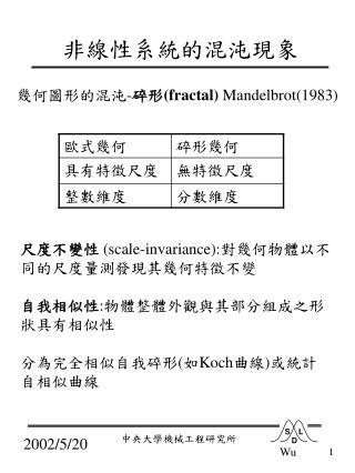 ??????? - ?? (fractal)  Mandelbrot(1983)