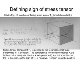Defining sign of stress tensor
