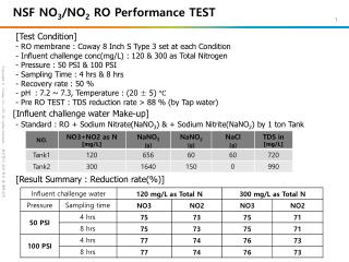 NSF NO 3 /NO 2  RO Performance TEST