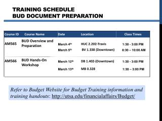 Training  Schedule BUD Document Preparation