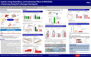 Lipolytic , Energy Expenditure, and  Insulinotropic  Effects of HM12525A: