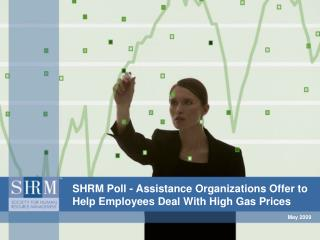 SHRM Poll - Assistance Organizations  Offer  to Help Employees Deal With High Gas Prices