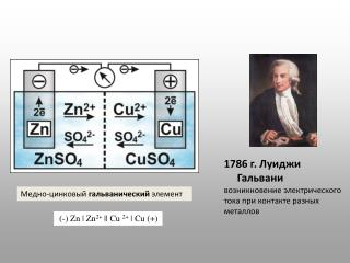 г.  Луиджи Гальвани возникновение  электрического тока при контакте разных металлов