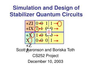 Simulation and Design of Stabilizer Quantum Circuits