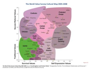 The World Value Survey Cultural  Map  2005-2008