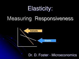Elasticity: Measuring  Responsiveness
