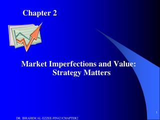 Chapter 2 Market Imperfections and Value: Strategy Matters