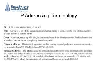 IP Addressing Terminology