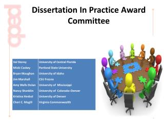 Dissertation In  Practice Award  Committee