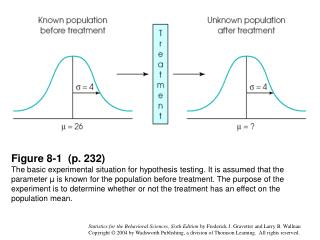 Figure 8-2b  (p. 234)