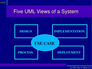 Five UML Views of a System
