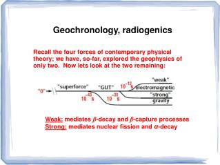 Geochronology, radiogenics