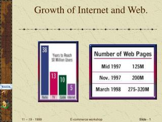 Growth of Internet and Web.