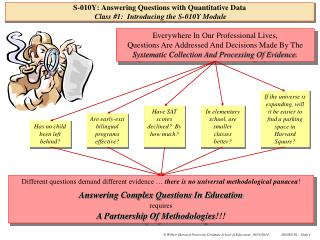 S-010Y: Answering Questions with Quantitative Data Class #1:  Introducing the S-010Y Module