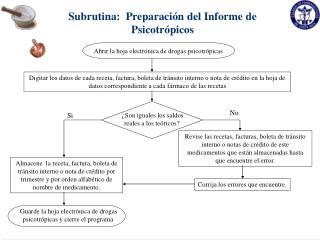 Subrutina:  Preparación del Informe de Psicotrópicos