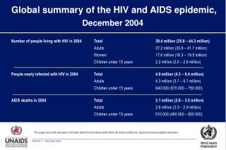 Global summary of the HIV and AIDS epidemic,  December 2004