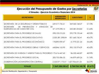 Dirección General de Presupuesto