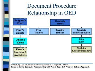 Document Procedure  Relationship in OED
