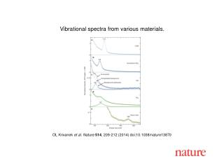 OL Krivanek  et al.  Nature  514 ,  209 - 212  (201 4 ) doi:10.1038/nature 13870