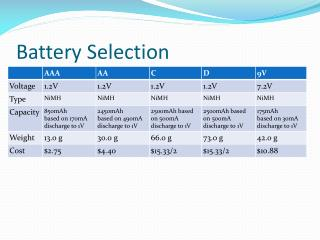 Battery Selection