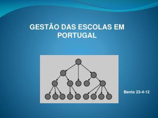 GEST�O DAS ESCOLAS EM PORTUGAL