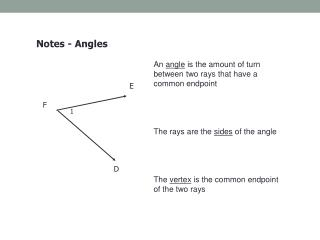 Notes  -  Angles