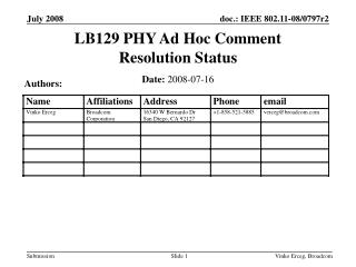 LB129 PHY Ad Hoc Comment  Resolution Status