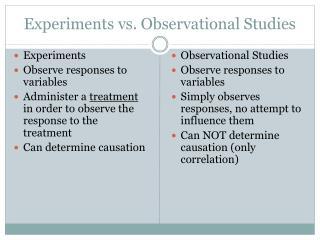 Experiments vs. Observational Studies