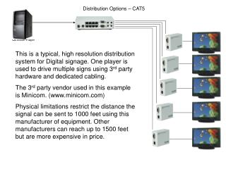 Distribution Options – CAT5