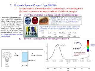 A.	Electronic Spectra (Chapter 11 pp. 380-381)