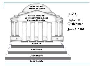 FEMA Higher Ed Conference June 7, 2007