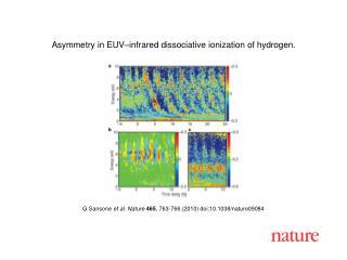 G Sansone  et al. Nature 465 , 763-766 (2010) doi:10.1038/nature09084