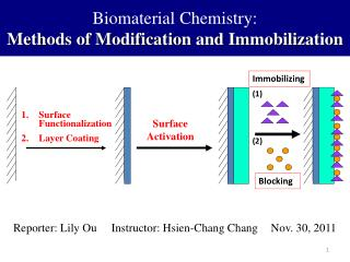 Biomaterial Chemistry: Methods of Modification and Immobilization