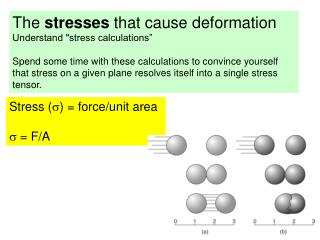 "The  stresses  that cause deformation Understand ""stress calculations"""
