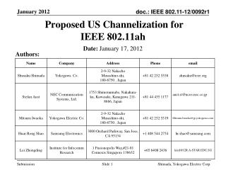 Proposed US Channelization for IEEE 802.11ah