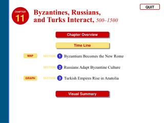 Byzantines, Russians,  and Turks Interact ,  500–1500